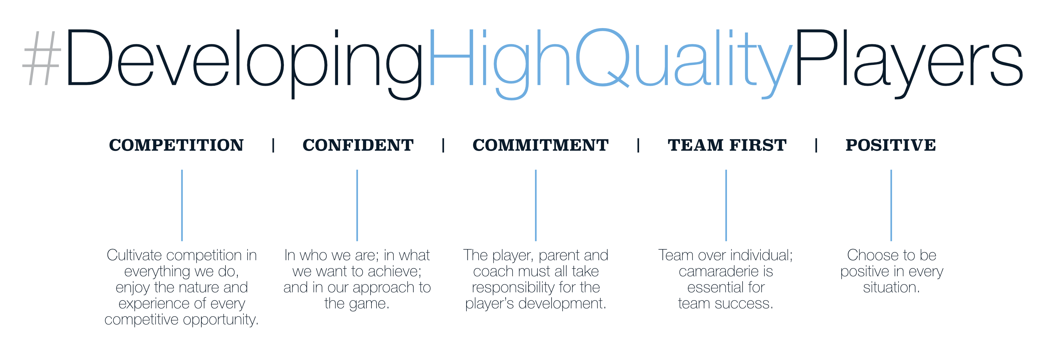Developing High Quality Players